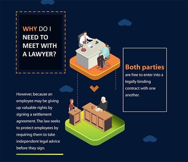 Settlement Agreement - why I need a legal advisor